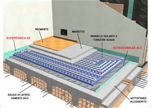 riscaldamento a pavimento elettrico costo il riscaldamento a pavimento radiante un caldo e