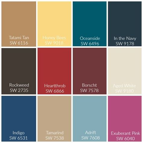 sherwin williams pantone colors playroom makeover using sherwin williams 2018 color of the