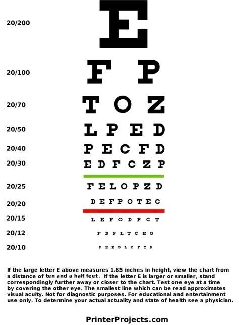 printable eye chart nz eye charts printable printable maps