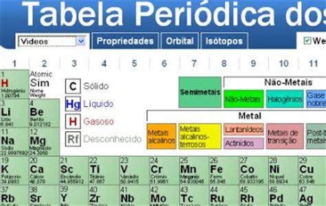 como decorar a tabela periodica mais rapido aprendendo qu 237 mica junho 2010