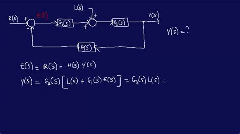 transfer functions from block diagrams derive transfer function from block diagrams 2 fe eit