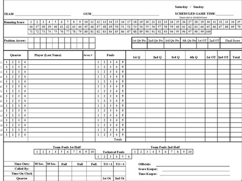 Basketball Score Sheet Template by Basketball Score Sheet 2018