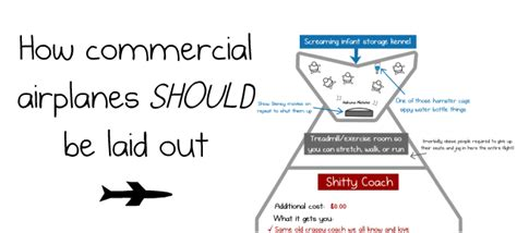How Commercial Airplanes Should Be Laid Out The Oatmeal A Is For Airplan