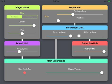 layout uiviewcontroller ios how to connect uiviewcontroller to uiview using