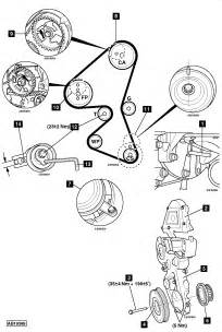 Peugeot 307 Cambelt Change Intervals How To Replace Timing Belt On Citroen Berlingo B9 1 6 Hdi