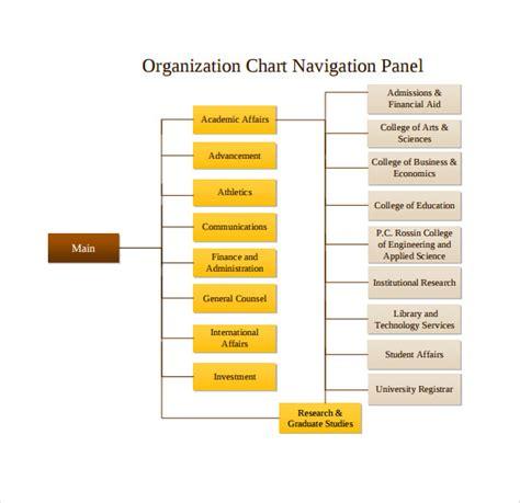 printable organizational chart sle business organizational chart 10 documents in pdf