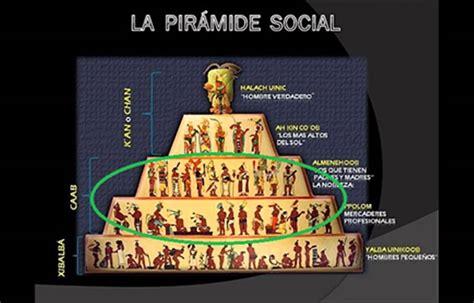 imagenes aztecas mayas e incas aztecas mayas e incas youtube
