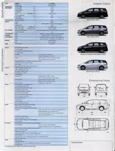 Mitsubishi Grandis 2004 Specifications Mitsubishi Grandis Complete Brochure Inclusive Of