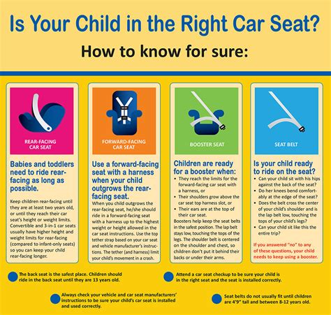 car seat chart child weight chart for car seats child passenger safety