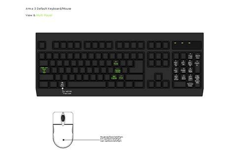 keyboard layout pdf steam community guide arma iii default keyboard