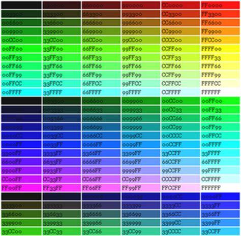 kode format html trueblue indonesia tabel dan kode warna html