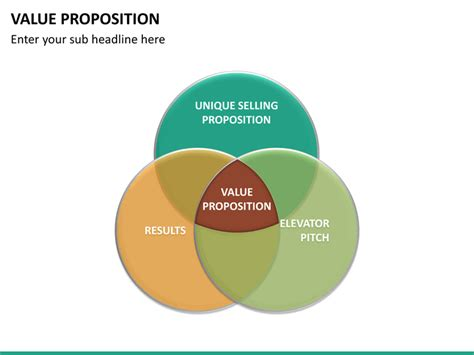 value proposition powerpoint template sketchbubble