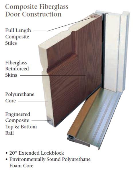 Exterior Door Construction Exterior Door Construction Pdf Exterior Door Construction Plans Free Rustic Exterior Doors
