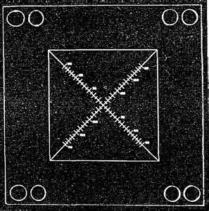 lissajous pattern theory frequency comparisons using roulette patterns