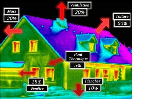 Déperdition Thermique Maison 4890 by Deperdition Thermique D Une Maison Cool Schema