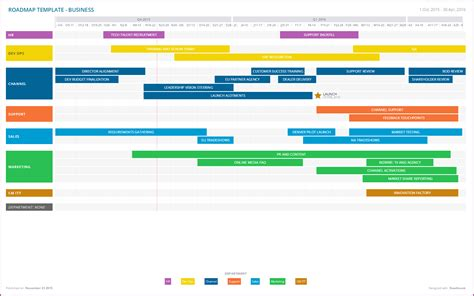 Free Roadmap Templates sle product road map template