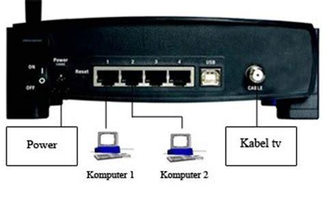 Pasang Wifi Router cara dengan router krisna