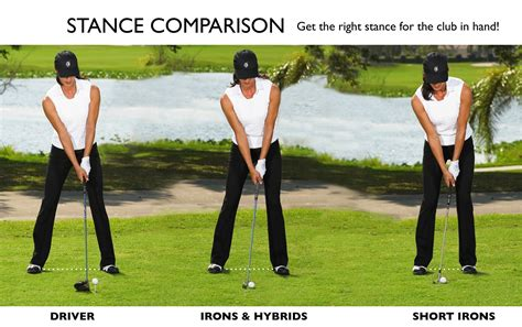 ideal golf swing a golf stance sheet start your swing right
