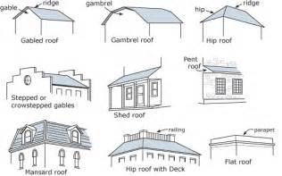 Home Design Roof Styles by Roof Types Amp House Styles John S Site