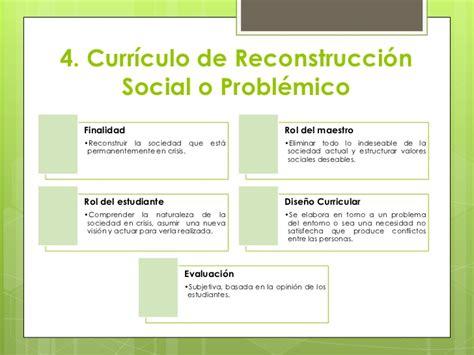 Modelo Curricular Reconstruccion Social Enfoques Curriculares