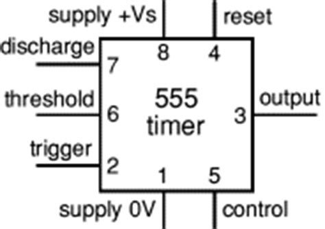 circuit symbol of integrated circuit 28 images cadsoft