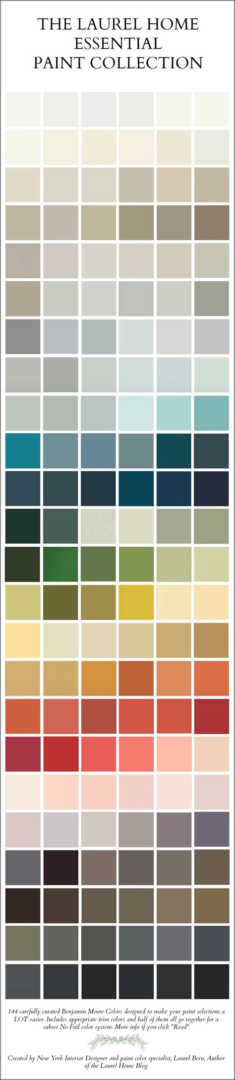 what paint colors mean 196 best images about for the home on pinterest house of