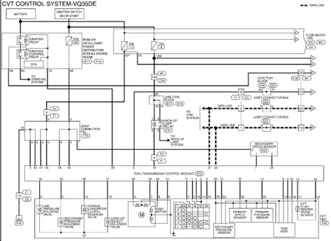 2004 nissan armada wiring diagrams 1995 nissan quest