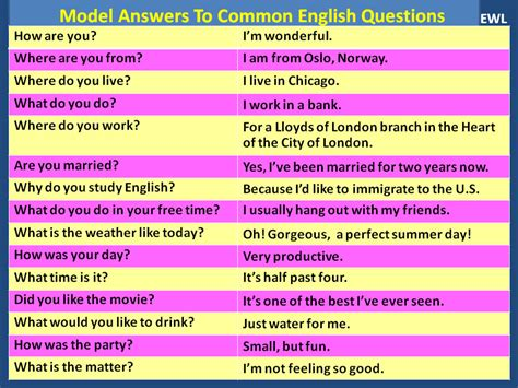 model answers to common questions vocabulary home
