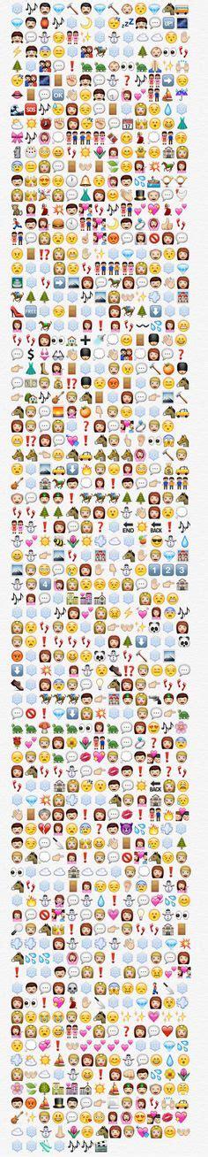 emoji film plots entire frozen movie explained in emojis