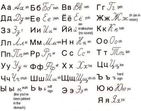 I You In Russian Letters