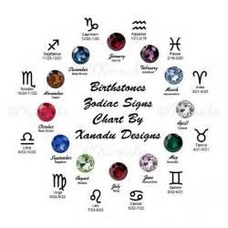 European style charm bracelets xanadudesigns jewelry supplies on