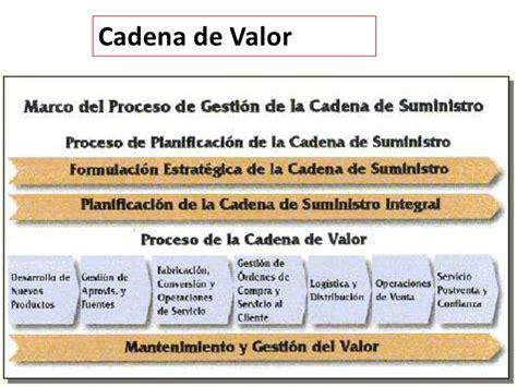 cadena de valor tesis la logistica en la gestion de cadenas de suministro