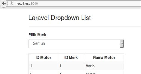tutorial laravel ajax laravel dropdown select option dengan ajax
