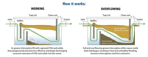 septic tank alarm wiring diagram septic system wiring