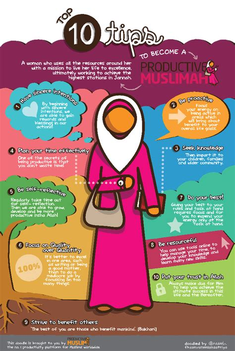 doodle islam doodle of the month top 10 tips to become a productive