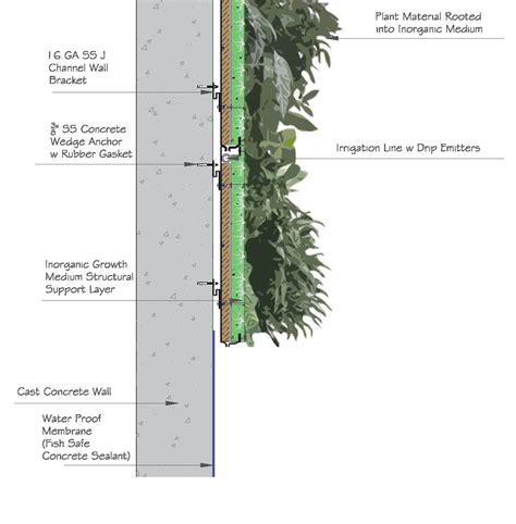 miami vertical garden living walls green wall