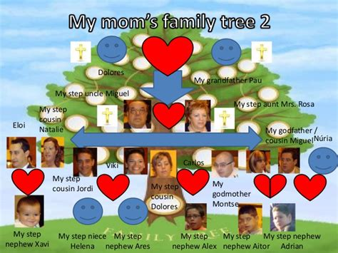 my my my family tree