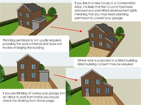 garage conversions convert garage to bedroom do i need planning permission