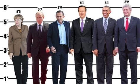 Joran Lemax Royal Presiden 165cm g20 world leaders height revealed in infographic daily mail