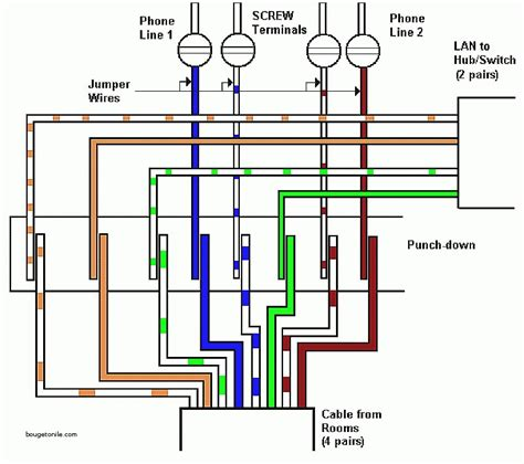 telephone terminal block wiring diagram pdf free