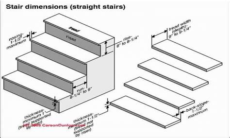 home design dimensions staircase design dimensions home design residential spiral