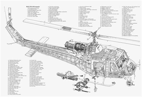 parts diagram bell huey helicopter parts diagram nomenclature gif 1993