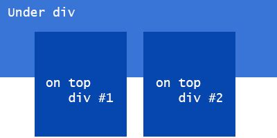 css div top html how to overlap top div tags in css stack overflow