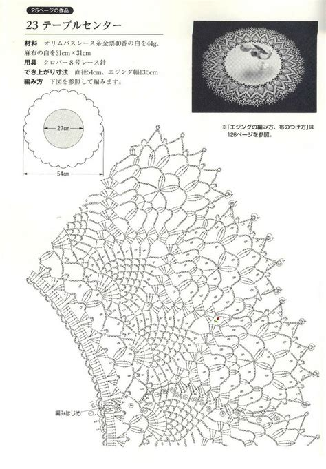 crochet pattern and diagram crochet doily lace free pattern diagram 2 crochet kingdom