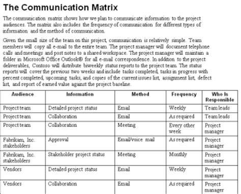 Communications Plan Template Peerpex Project Management Communication Plan Template 2
