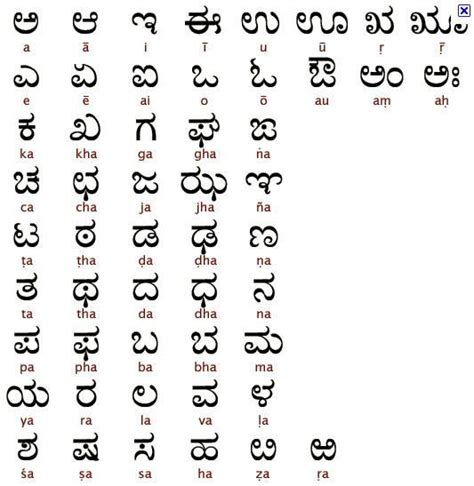 To Kannada Letter kannada words new calendar template site