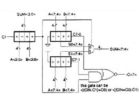 design of booth multiplier performance analysis of modified booth multiplier with use