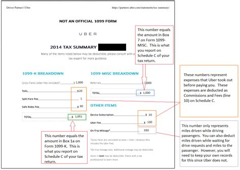 How To Look Up Tax Records On A Property How Much Do Uber Drivers Make In 2017 Alvia