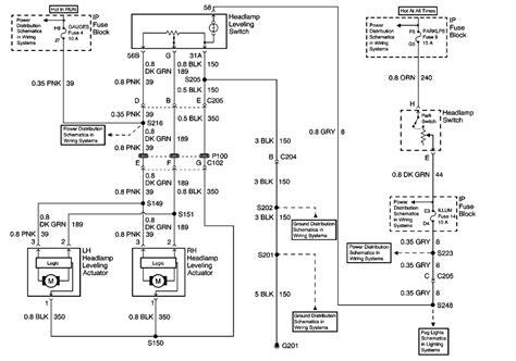 wiring diagrams 2004 gmc c7500 2004 gmc c7500 exhaust wiring diagram elsalvadorla 2004 c7500 fuel wiring diagram imageresizertool