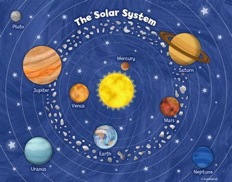 the 25 best ideas about solar system room on pinterest